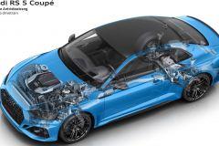 Рестайлинг RS5 Coupe и RS5 Sportback