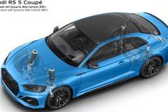 Обновление RS5 Coupe и RS5 Sportback