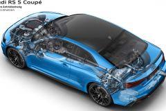 Рестайлинговые модели RS5 Coupe и RS5 Sportback