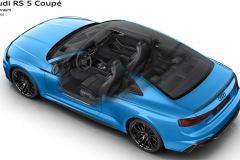 Рестайлинг Audi RS5 Coupe и RS5 Sportback
