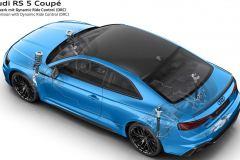 Фейслифтинг RS5 Coupe и RS5 Sportback