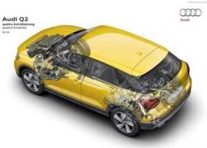 Техническая часть Audi Q2