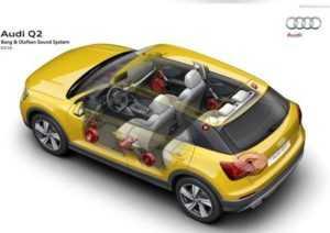 Начинка Audi Q2