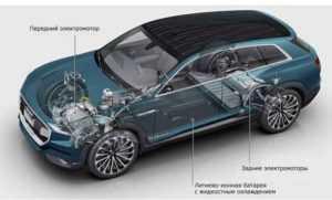 Расположение электродвигателей Audi Q6 e-tron Quattro