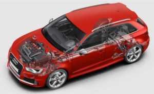 Схематично начинка Audi RS3 8V