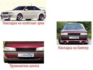 Накладки на колёсные арки и бампера для тюнинга Audi 80