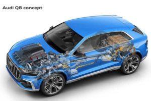 Конструкция концепта Audi Q8