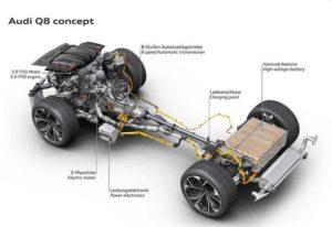 Техническая часть Audi Q8