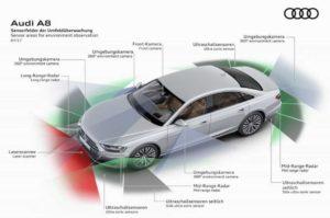 Некоторые технологии, которых не будет в представительском седане Audi A8 2019